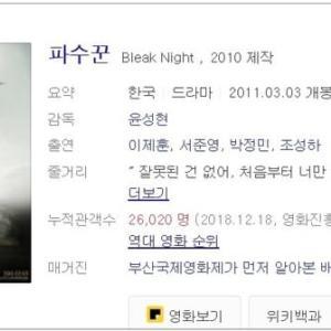 韓映画とグループ交際