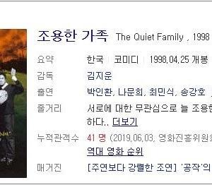 韓国の国民的俳優