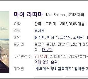 韓国映画とタイ人女性