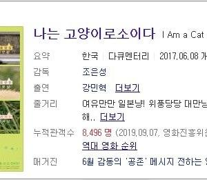 韓日台の野良猫事情