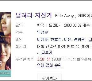 韓国映画と大規模霊園