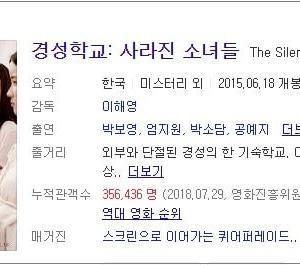 韓国映画と人体実験