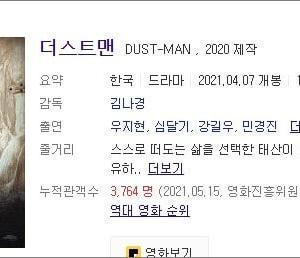韓映画とホコリの癒し