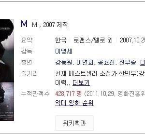 韓国映画と和室と畳