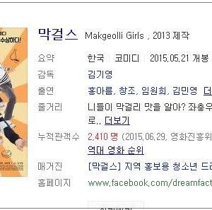 韓国映画とマッコリ