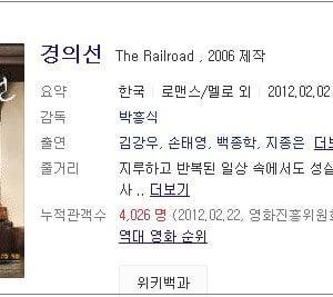 韓国映画と臨津江駅
