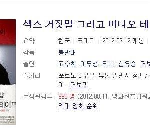韓国映画とエロビデオ