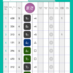 【GOLF】本コースデビュー 快晴&強風 【グランド札幌カントリークラブ】OUT編