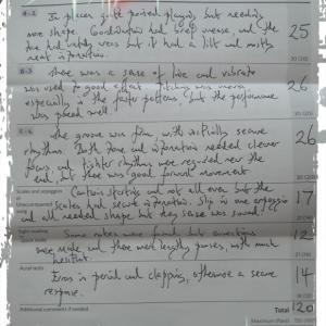英国王立音楽検定試験(ABRSM)実技試験 次男の結果が出ました。