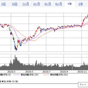 株の儲けは「我慢料」。長田先生の言葉が胸にしみる