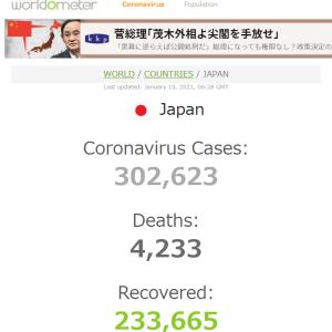 インドネシアのコロナ感染は、日本以上に深刻。活動制限が強化!?