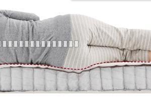 ベッドで寝るメリットとは。敷布団とベッドあなたはどっち派?