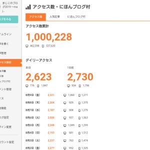 累計100万アクセス突破!個人ブログでもやればできる夢の100万PV!