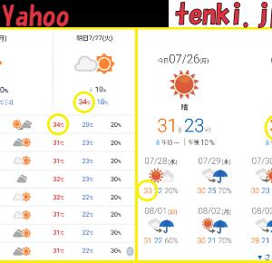 気温差11度・・・避暑に行こうか・・・