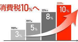 消費税の影響力