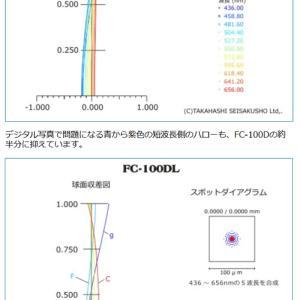 FC-100DZが発表されました