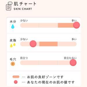 肌年齢測定