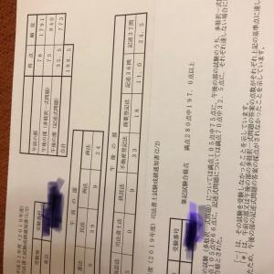 平成31年度司法書士試験の結果 負け惜しみ!