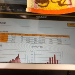 伊藤塾公開模試の結果とlec全国公開模試の結果 ネタバレ