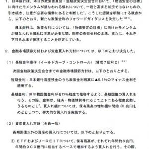 日銀 金融政策決定会合