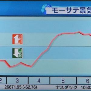 モーサテ景気先行指数2020/7/20