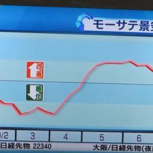 モーサテ景気先行指数2020/7/27