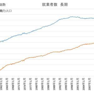 日本の経済指標2020/7/31
