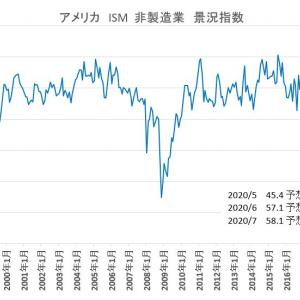 ISM非製造業 景況指数ほか 2020/8/5