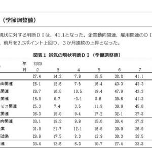 景気ウォッチャー2020/7