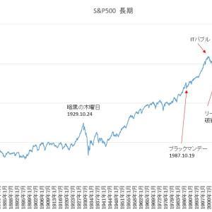 150年という視点でS&P500をみると2020/9