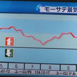 モーサテ景気先行指数2020/10/26