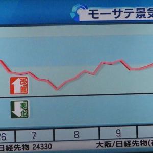 モーサテ景気先行指数2020/11/9