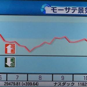 モーサテ景気先行指数2020/11/16