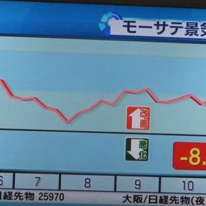モーサテ景気先行指数2020/11/24