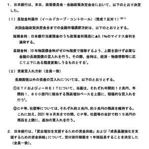 日銀 金融政策決定会合 2021/1/21