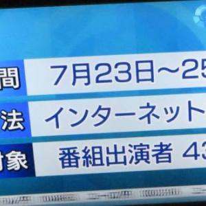 モーサテ景気先行指数 2021/7/26