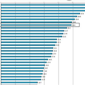 日本は不幸で貧困で自殺が多い?