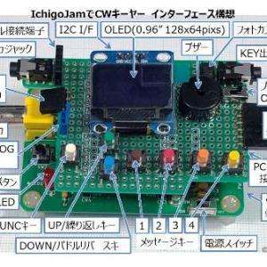 IchigoJamでCWキーヤー(2):インターフェース構想と製作着手