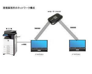 モバイルWiFiルーターを使ってネットワーク構築