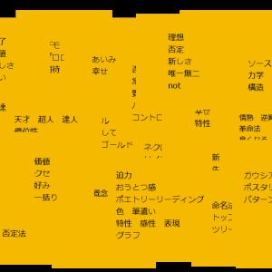 クリエイターインタビュー3:yamaxileさん(若手建築家・グラフィックデザイナー)