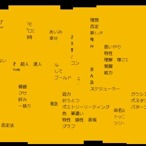 ここ最近で、成功したリクエスト3:【スキル不要、職業不問】プレゼンテーションの練習相手