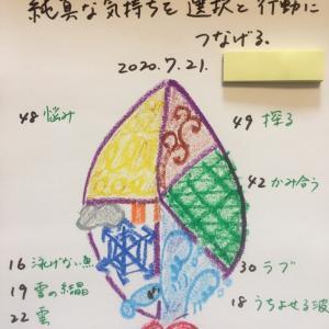 8月は獅子座の新月。kanaiプレートアート、あなたも描いてみませんか?