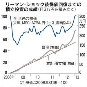 円高・株安「コロナパニック」