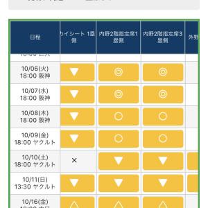 【悲報】カープが弱いとチケットが売れ残ることが判明する。追加発売で完売せず。