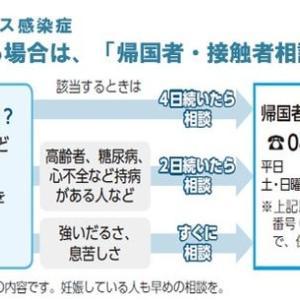 【新型コロナウイルス感染症】感染が疑われる場合は、「帰国者・接触者相談センター」へ電話を!