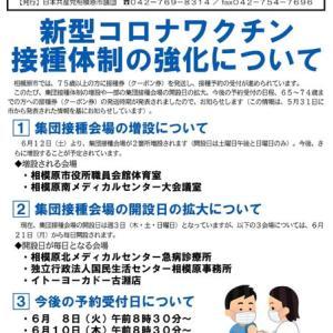 新型コロナワクチン接種の最新情報をお知らせする「日本共産党さがみはら市議団ニュース」(2021年6月特別号)を発行しました