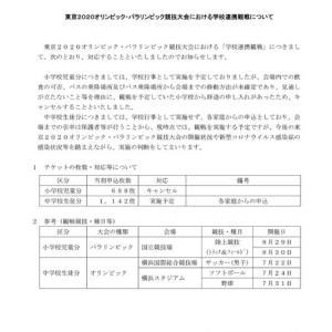 【東京五輪・パラ】相模原市は、市立小学校の「学校連携観戦」を実施しないことになりました