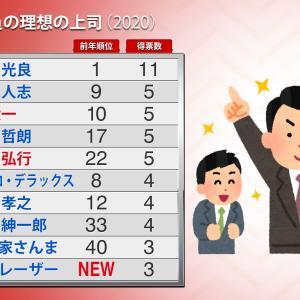 総選挙★あなたが選ぶ理想の上司