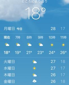 今日も暑い