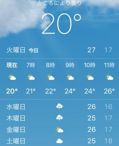今年は暑い?